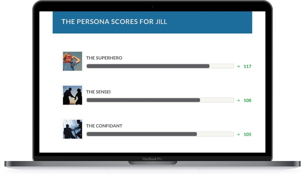 Sample results from the Five Personas assessment.